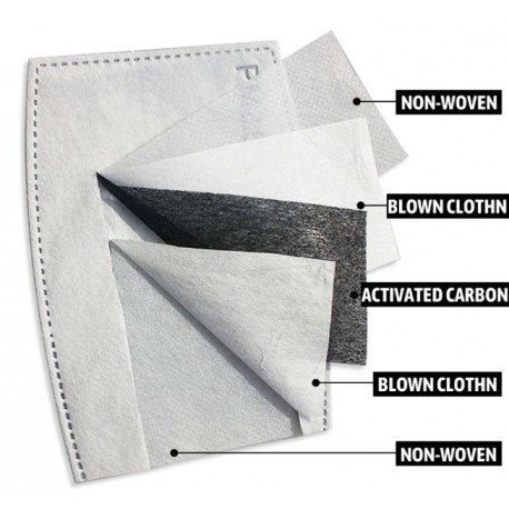 filtres 5 couches de protection pas cher